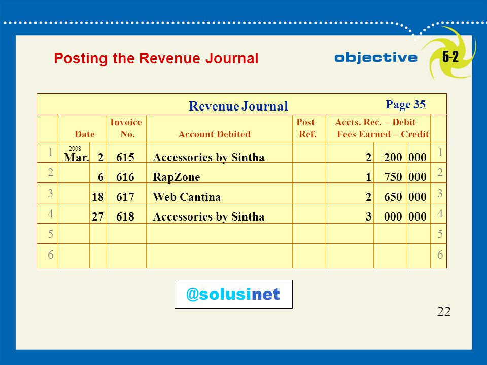22 Posting the Revenue Journal Revenue Journal Invoice Post Accts.