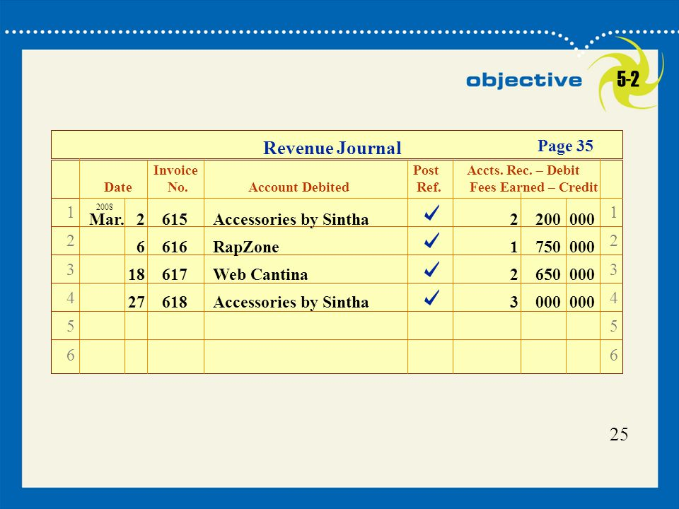 25 Revenue Journal Invoice Post Accts. Rec. – Debit Date No.