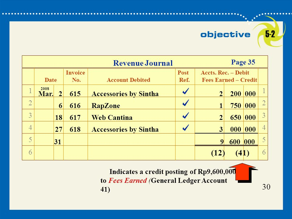 30 Revenue Journal Invoice Post Accts. Rec. – Debit Date No.
