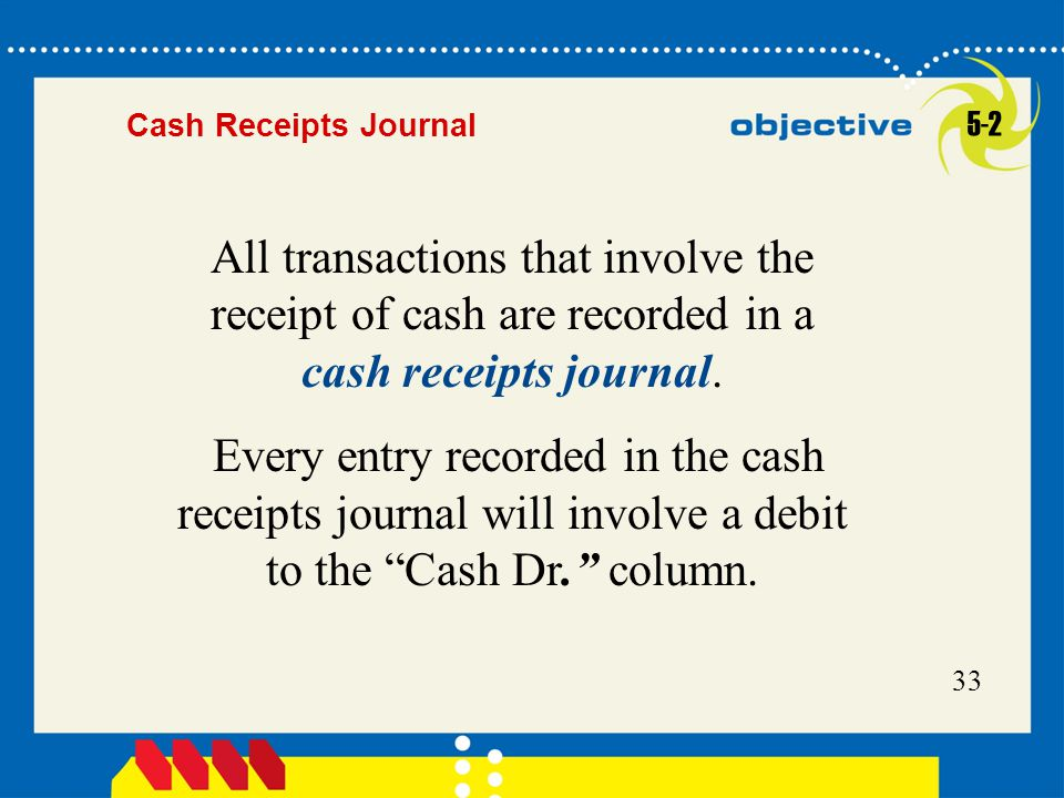 33 All transactions that involve the receipt of cash are recorded in a cash receipts journal.