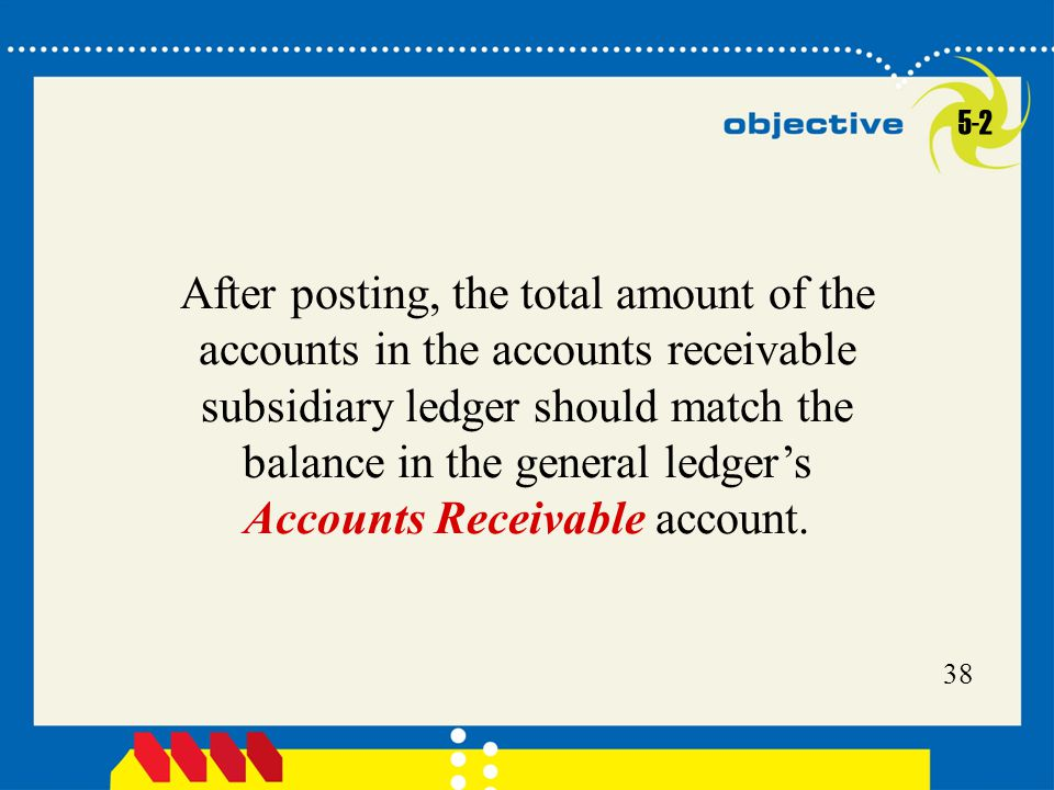 38 After posting, the total amount of the accounts in the accounts receivable subsidiary ledger should match the balance in the general ledger's Accounts Receivable account.