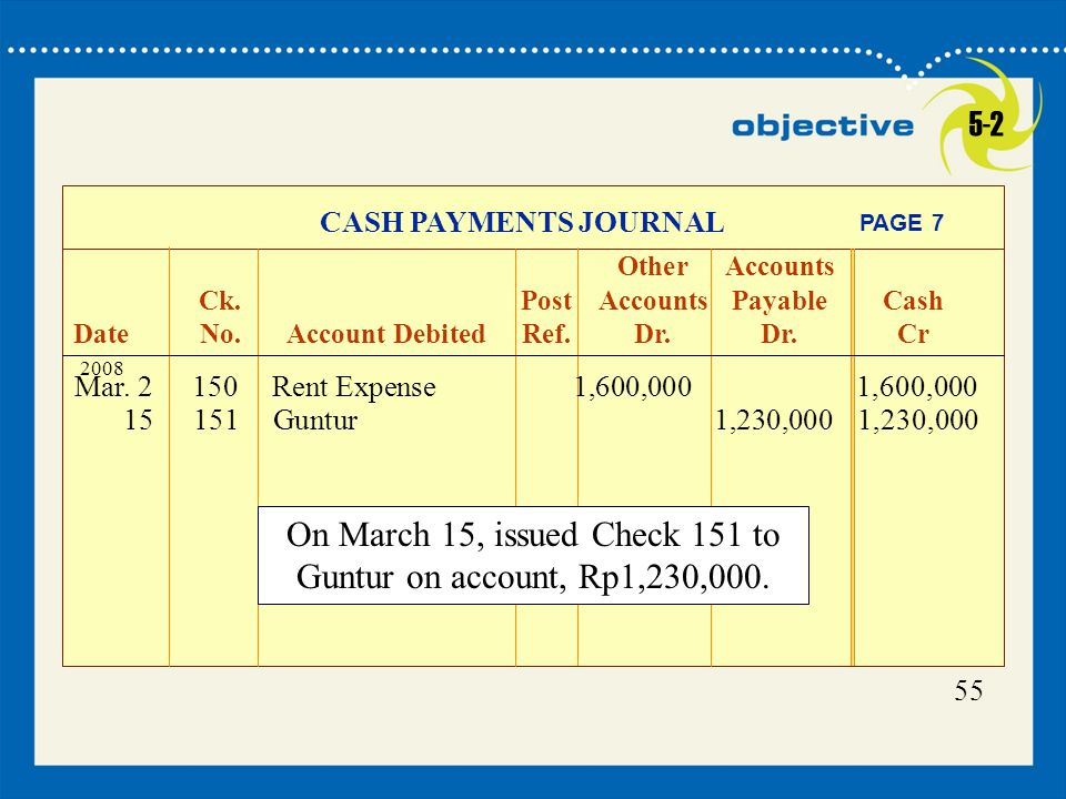 55 CASH PAYMENTS JOURNAL OtherAccounts Ck.PostAccounts PayableCash DateNo.Account DebitedRef.Dr.Dr.Cr PAGE 7 2008 Mar.