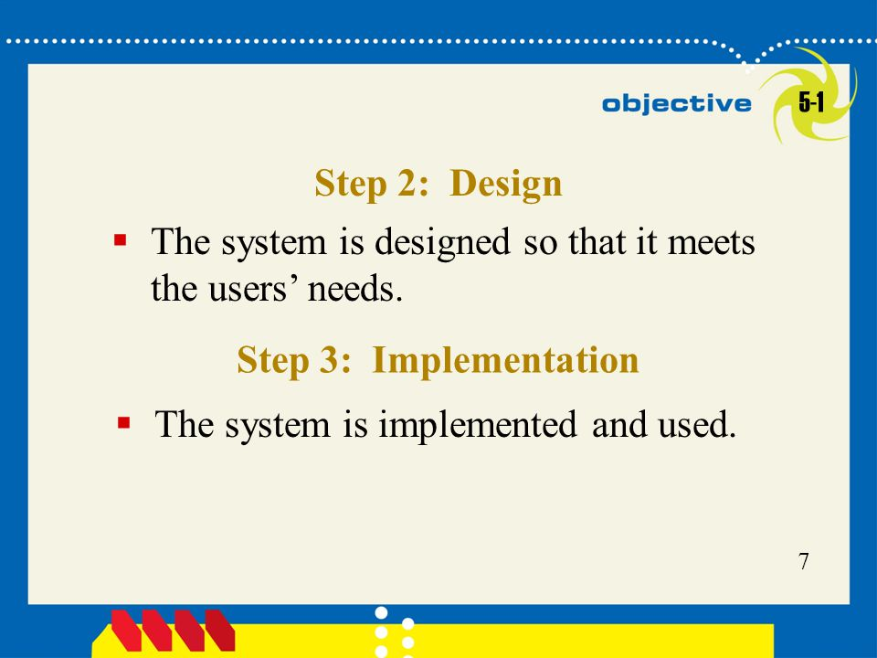 7  The system is designed so that it meets the users' needs.