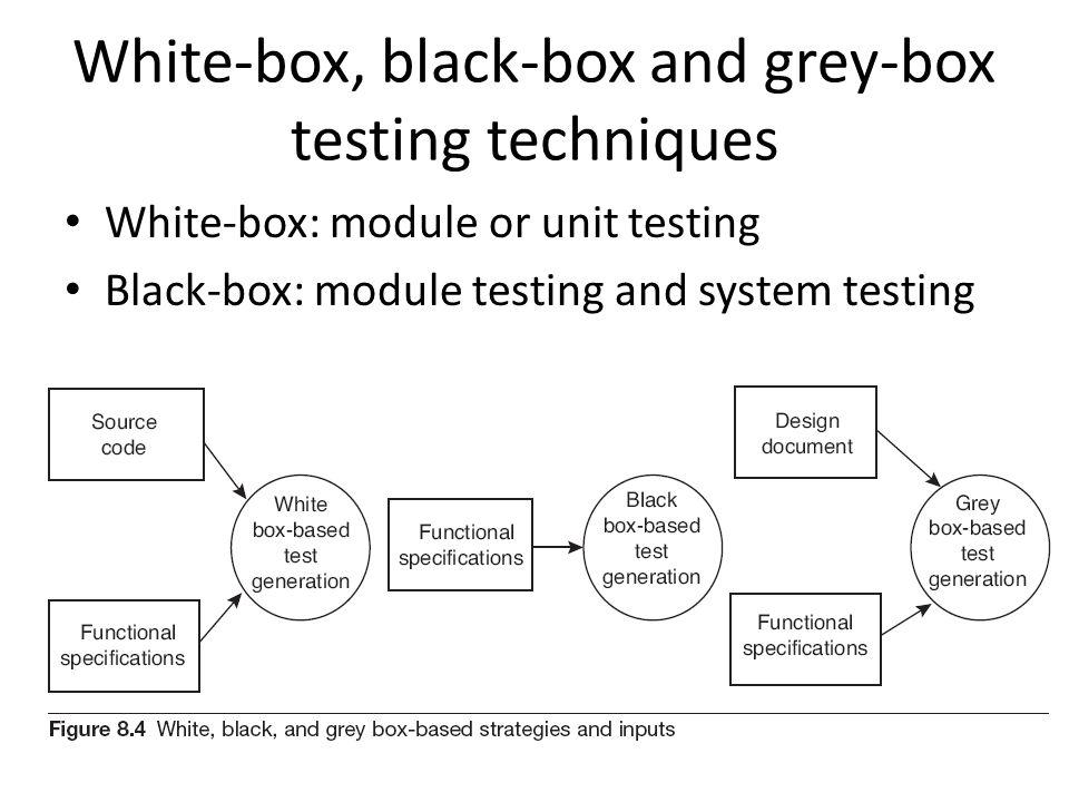 White-box, black-box and grey-box testing techniques White-box: module or unit testing Black-box: module testing and system testing