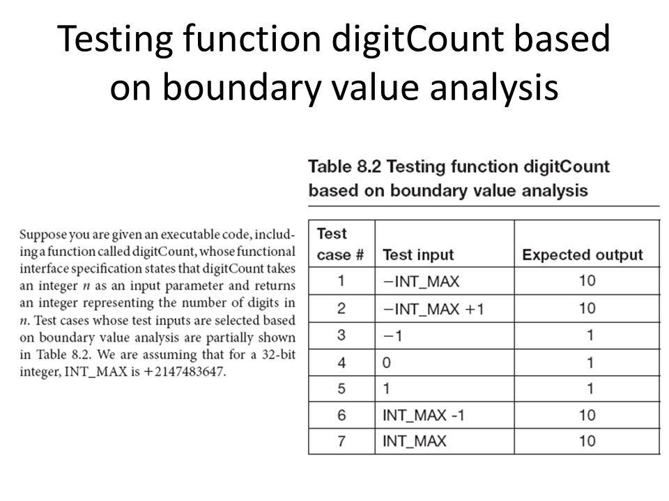 Testing function digitCount based on boundary value analysis