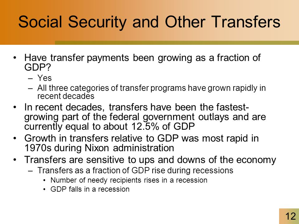 12 Social Security and Other Transfers Have transfer payments been growing as a fraction of GDP? –Yes –All three categories of transfer programs have