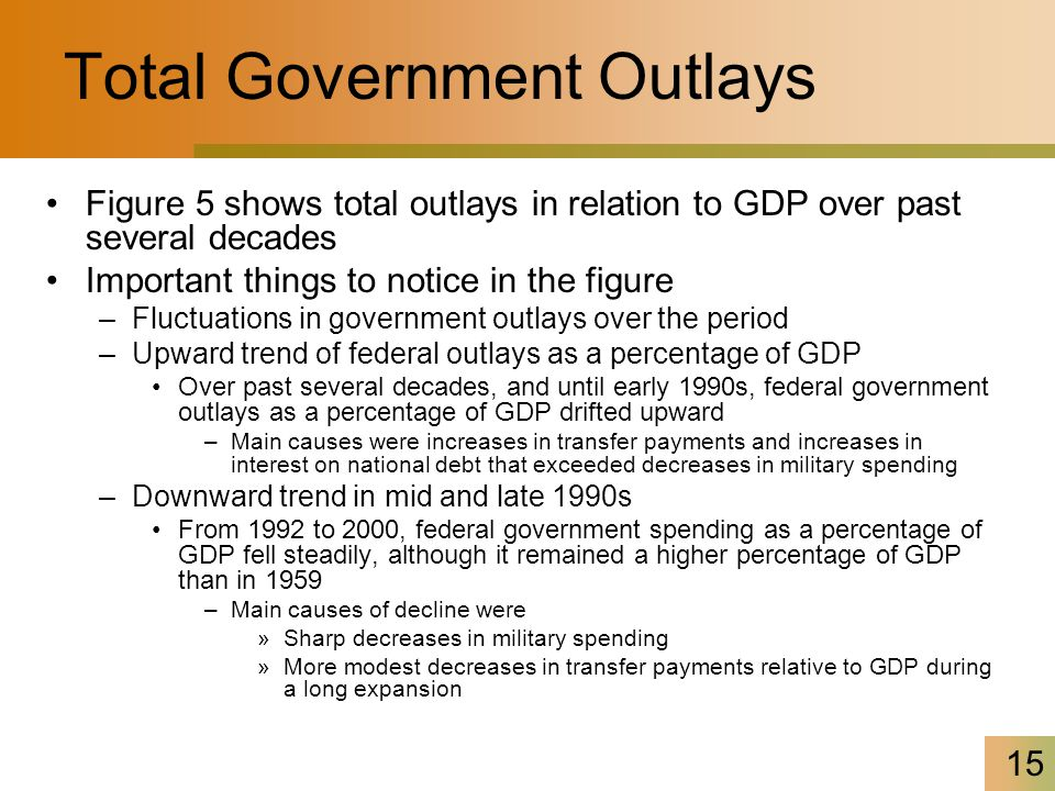 15 Total Government Outlays Figure 5 shows total outlays in relation to GDP over past several decades Important things to notice in the figure –Fluctu
