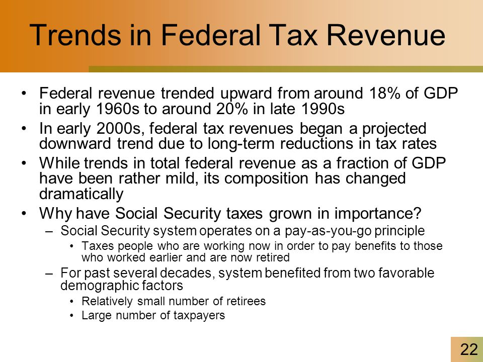 22 Trends in Federal Tax Revenue Federal revenue trended upward from around 18% of GDP in early 1960s to around 20% in late 1990s In early 2000s, fede