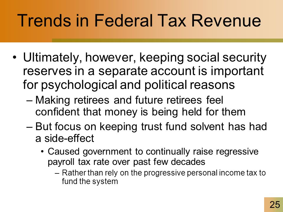25 Trends in Federal Tax Revenue Ultimately, however, keeping social security reserves in a separate account is important for psychological and politi
