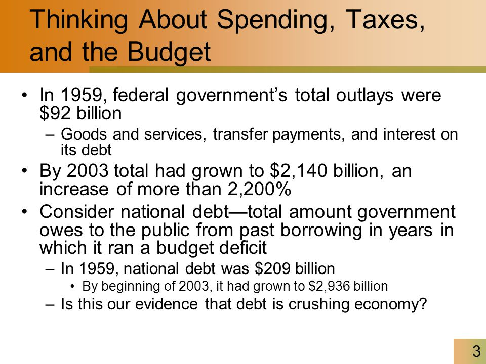 3 Thinking About Spending, Taxes, and the Budget In 1959, federal government's total outlays were $92 billion –Goods and services, transfer payments, and interest on its debt By 2003 total had grown to $2,140 billion, an increase of more than 2,200% Consider national debt—total amount government owes to the public from past borrowing in years in which it ran a budget deficit –In 1959, national debt was $209 billion By beginning of 2003, it had grown to $2,936 billion –Is this our evidence that debt is crushing economy?