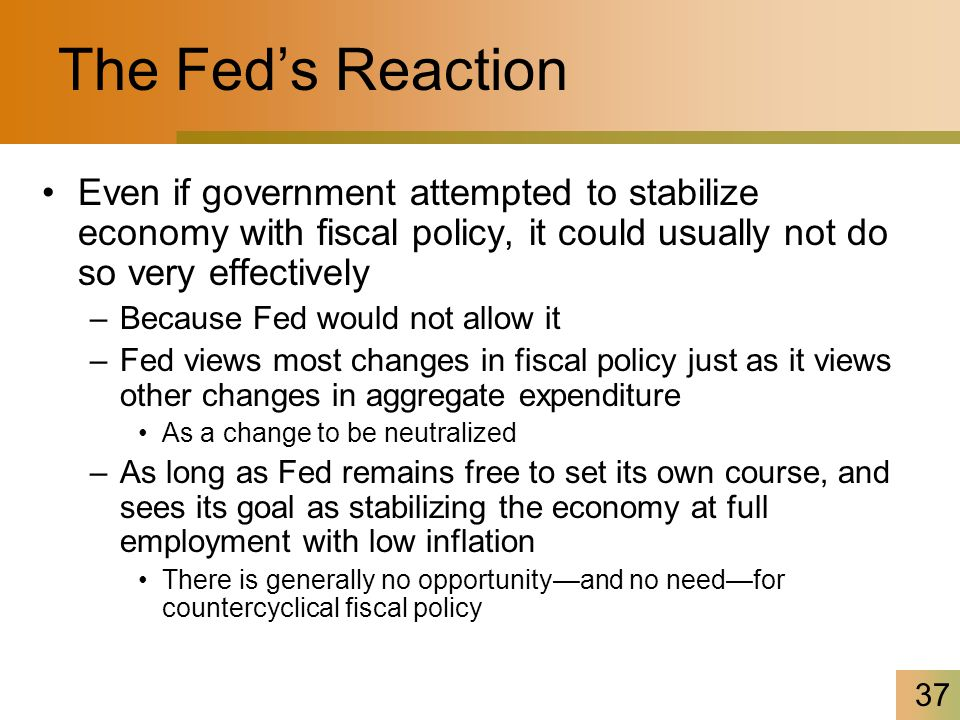 37 The Fed's Reaction Even if government attempted to stabilize economy with fiscal policy, it could usually not do so very effectively –Because Fed would not allow it –Fed views most changes in fiscal policy just as it views other changes in aggregate expenditure As a change to be neutralized –As long as Fed remains free to set its own course, and sees its goal as stabilizing the economy at full employment with low inflation There is generally no opportunity—and no need—for countercyclical fiscal policy