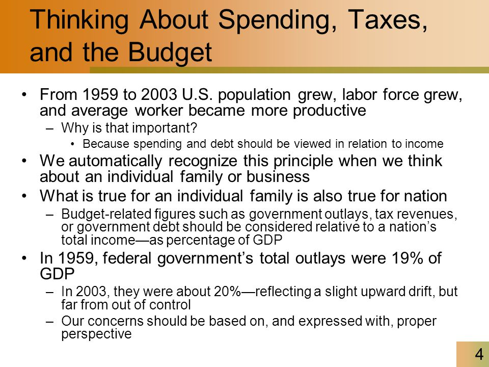 4 Thinking About Spending, Taxes, and the Budget From 1959 to 2003 U.S. population grew, labor force grew, and average worker became more productive –