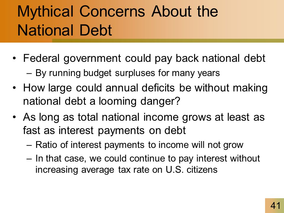 42 A National Debt That Is Growing Too Rapidly Important minimal guideline for responsible government is that debt should grow no faster than nominal GDP Important implications –To prevent a long-term disaster after too-rapid growth in the debt, we do not have to run budget surpluses –Even a temporary violation of the guideline is costly How can tax burden be brought back down after a temporary violation of the guideline.