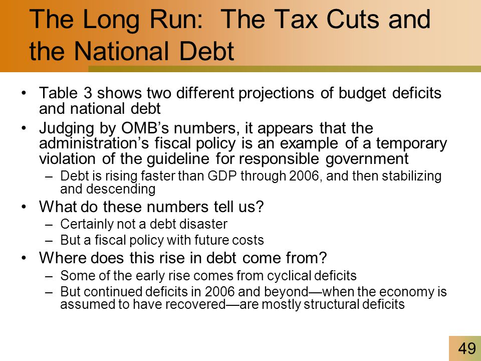 50 Table 3: Projected Budget Deficits and the Rising National Debt