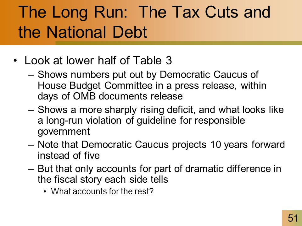 51 The Long Run: The Tax Cuts and the National Debt Look at lower half of Table 3 –Shows numbers put out by Democratic Caucus of House Budget Committee in a press release, within days of OMB documents release –Shows a more sharply rising deficit, and what looks like a long-run violation of guideline for responsible government –Note that Democratic Caucus projects 10 years forward instead of five –But that only accounts for part of dramatic difference in the fiscal story each side tells What accounts for the rest?