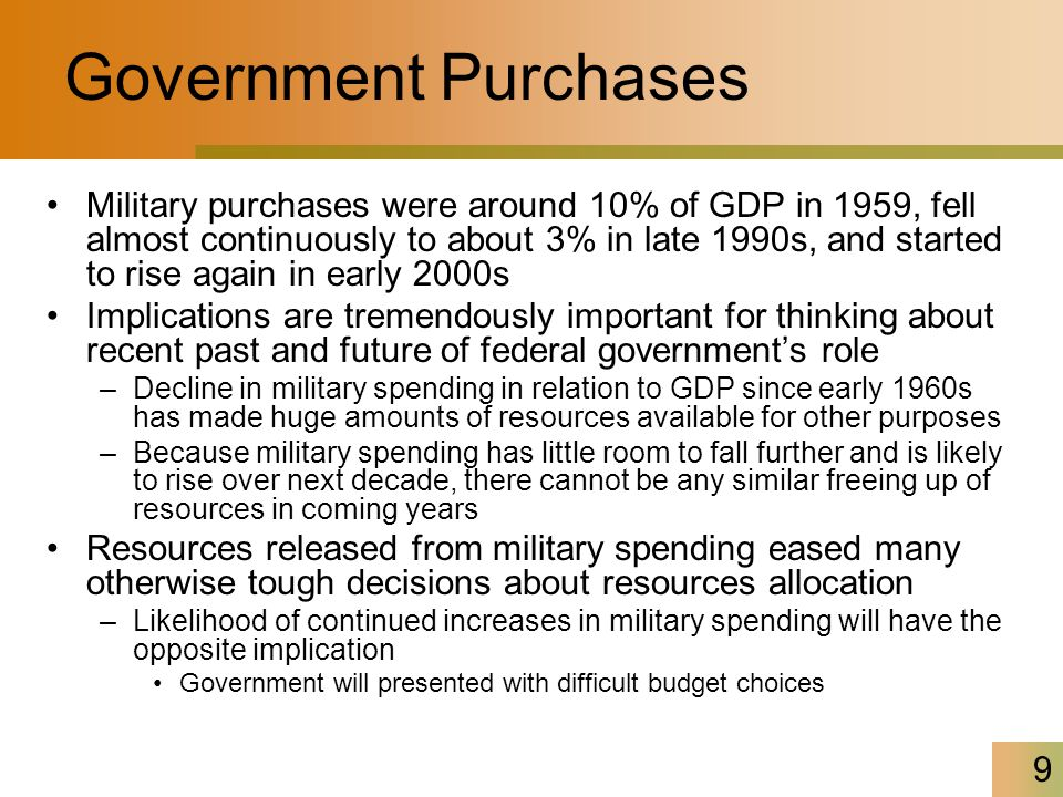 9 Government Purchases Military purchases were around 10% of GDP in 1959, fell almost continuously to about 3% in late 1990s, and started to rise again in early 2000s Implications are tremendously important for thinking about recent past and future of federal government's role –Decline in military spending in relation to GDP since early 1960s has made huge amounts of resources available for other purposes –Because military spending has little room to fall further and is likely to rise over next decade, there cannot be any similar freeing up of resources in coming years Resources released from military spending eased many otherwise tough decisions about resources allocation –Likelihood of continued increases in military spending will have the opposite implication Government will presented with difficult budget choices