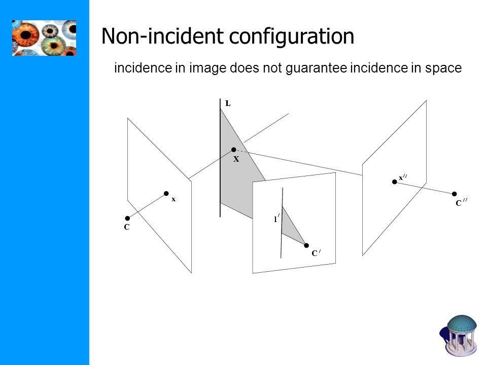 Non-incident configuration incidence in image does not guarantee incidence in space