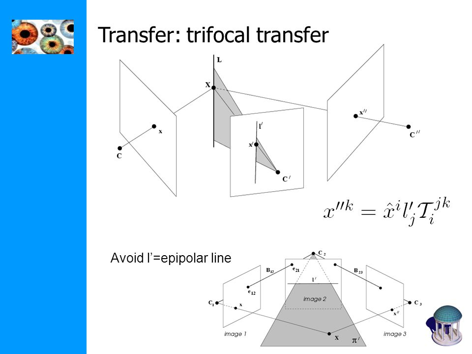 Transfer: trifocal transfer Avoid l'=epipolar line