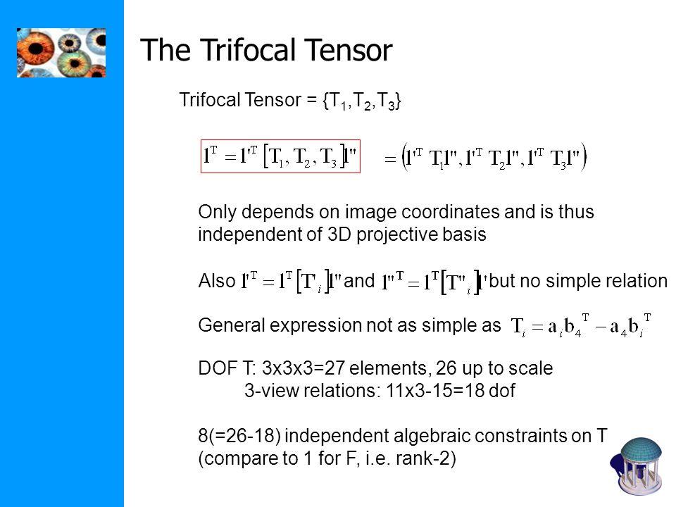 Computation of Trifocal Tensor Linear method (7-point) Minimal method (6-point) Geometric error minimization method RANSAC method