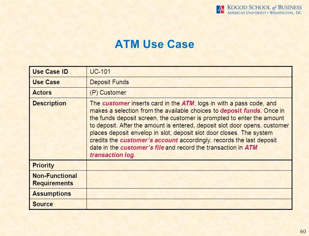 60 ATM Use Case Use Case IDUC-101 Use CaseDeposit Funds Actors(P) Customer DescriptionThe customer inserts card in the ATM, logs in with a pass code, and makes a selection from the available choices to deposit funds.