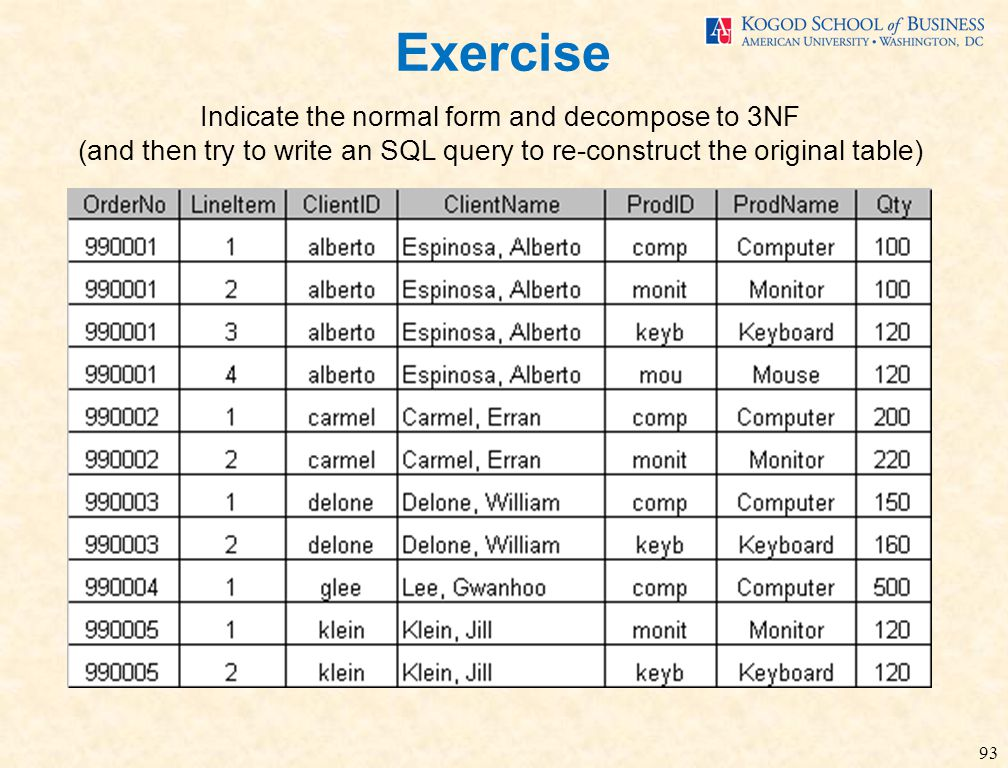 93 Exercise Indicate the normal form and decompose to 3NF (and then try to write an SQL query to re-construct the original table)