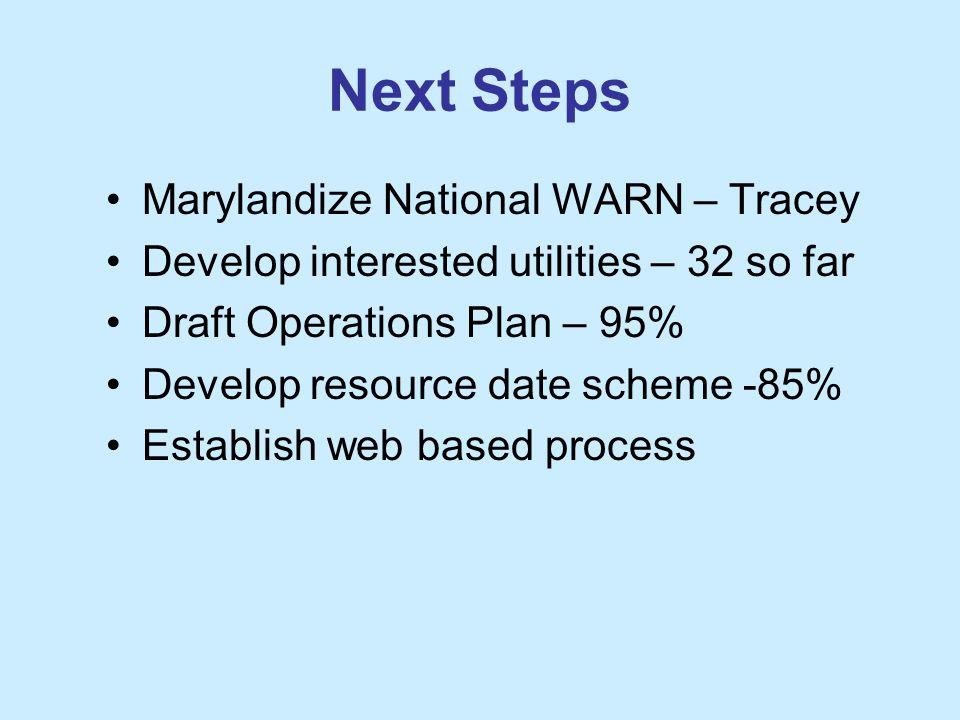Next Steps Marylandize National WARN – Tracey Develop interested utilities – 32 so far Draft Operations Plan – 95% Develop resource date scheme -85% Establish web based process