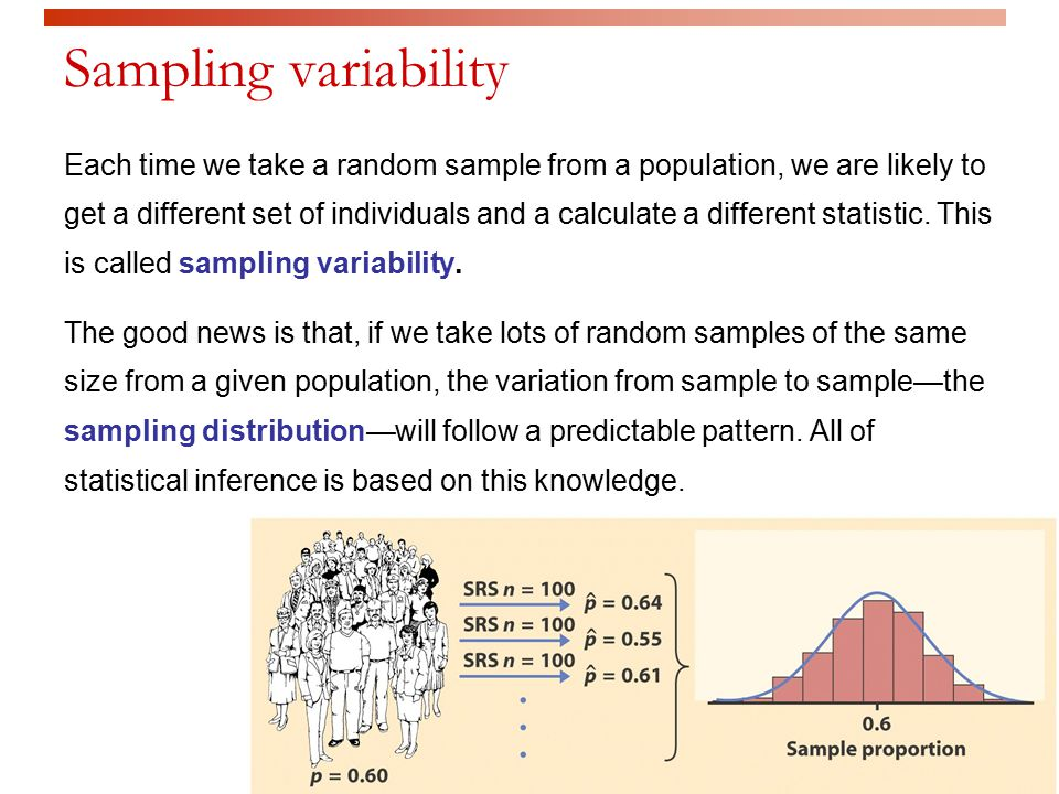 Sampling variability Each time we take a random sample from a population, we are likely to get a different set of individuals and a calculate a different statistic.