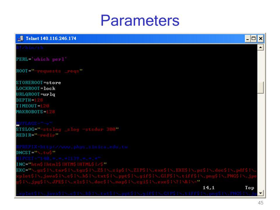 45 Parameters