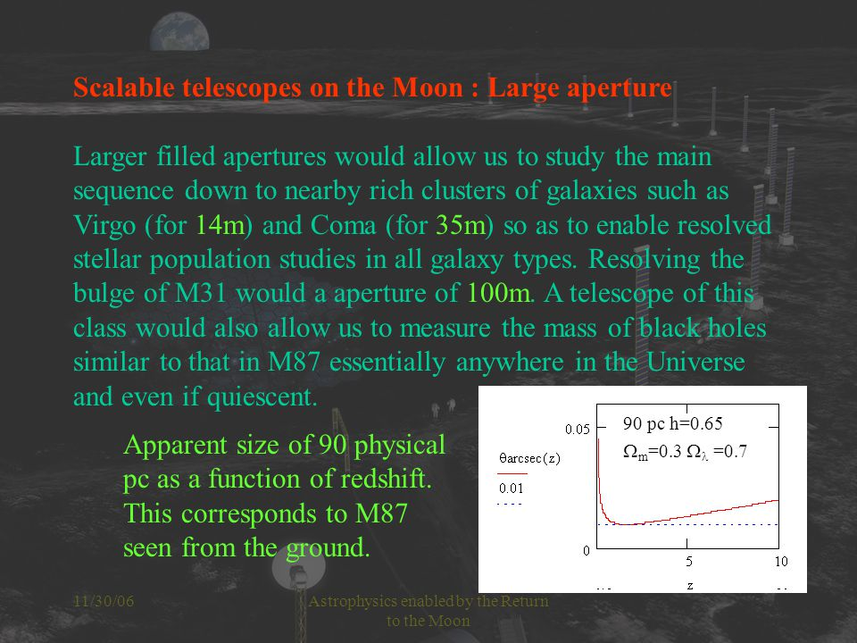 11/30/06Astrophysics enabled by the Return to the Moon Scalable telescopes on the Moon : Large aperture Larger filled apertures would allow us to study the main sequence down to nearby rich clusters of galaxies such as Virgo (for 14m) and Coma (for 35m) so as to enable resolved stellar population studies in all galaxy types.