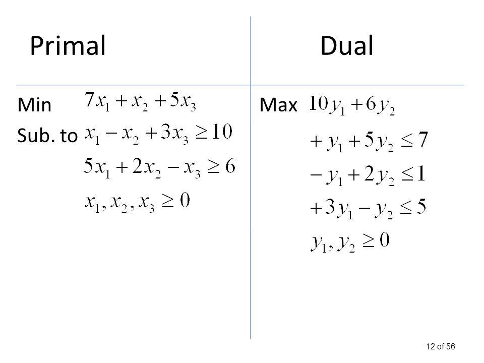 12 of 56 PrimalDual MinMax Sub. to