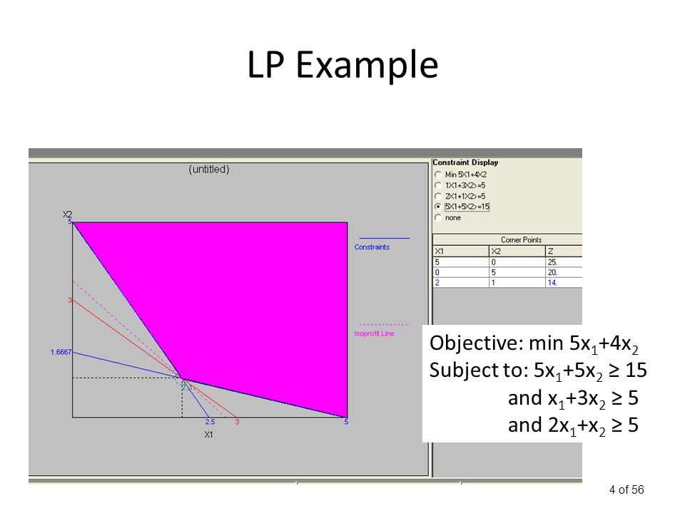 4 of 56 LP Example Objective: min 5x 1 +4x 2 Subject to: 5x 1 +5x 2 ≥ 15 and x 1 +3x 2 ≥ 5 and 2x 1 +x 2 ≥ 5