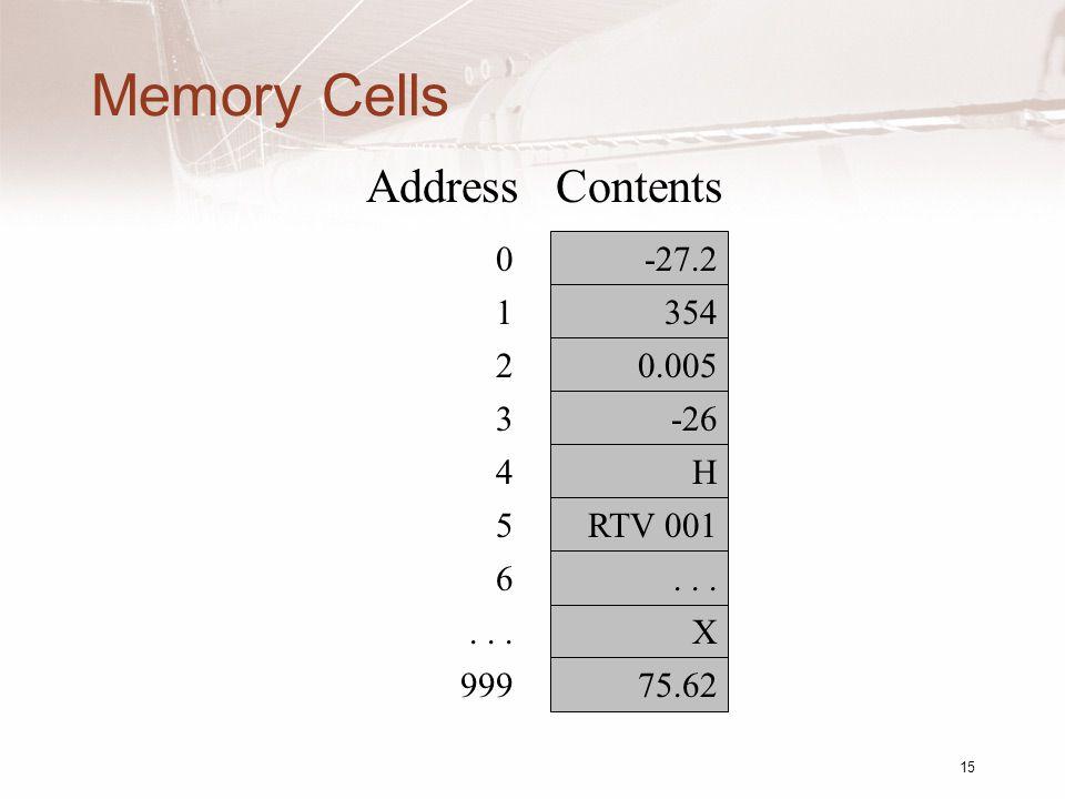 15 Memory Cells AddressContents -27.2 354 0.005 -26 H X 75.62 RTV 001... 0 1 2 3 4 5 6... 999