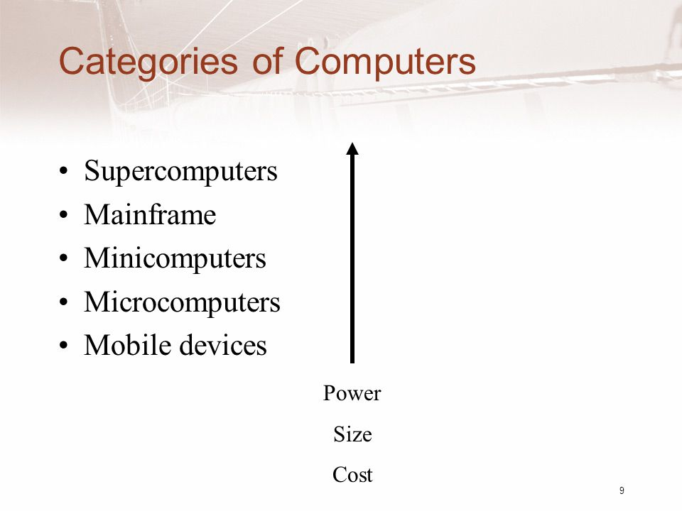 9 Categories of Computers Supercomputers Mainframe Minicomputers Microcomputers Mobile devices Power Size Cost