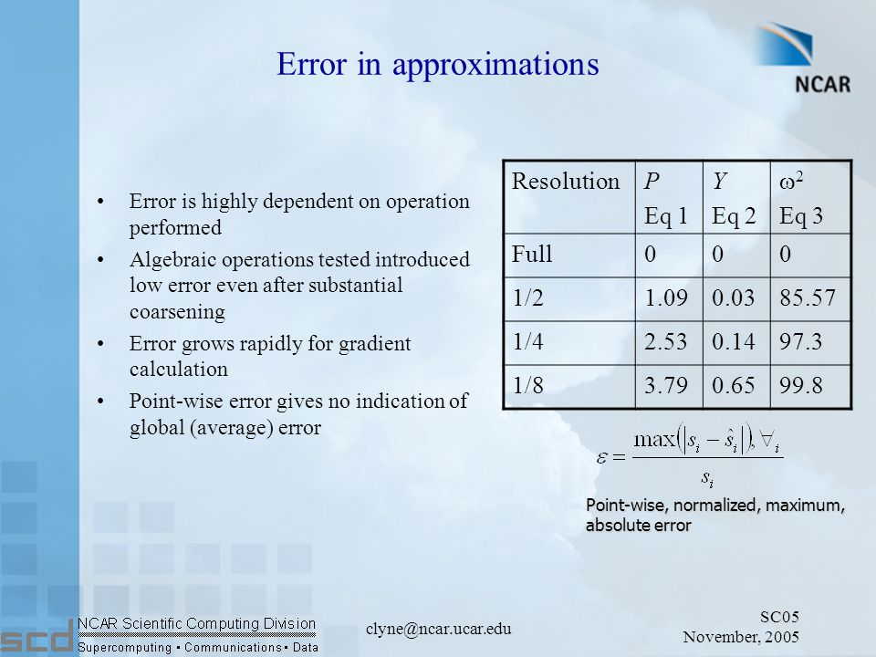 SC05 November, 2005 clyne@ncar.ucar.edu Error in approximations Error is highly dependent on operation performed Algebraic operations tested introduced low error even after substantial coarsening Error grows rapidly for gradient calculation Point-wise error gives no indication of global (average) error Point-wise, normalized, maximum, absolute error ResolutionP Eq 1 Y Eq 2  2 Eq 3 Full000 1/21.090.0385.57 1/42.530.1497.3 1/83.790.6599.8