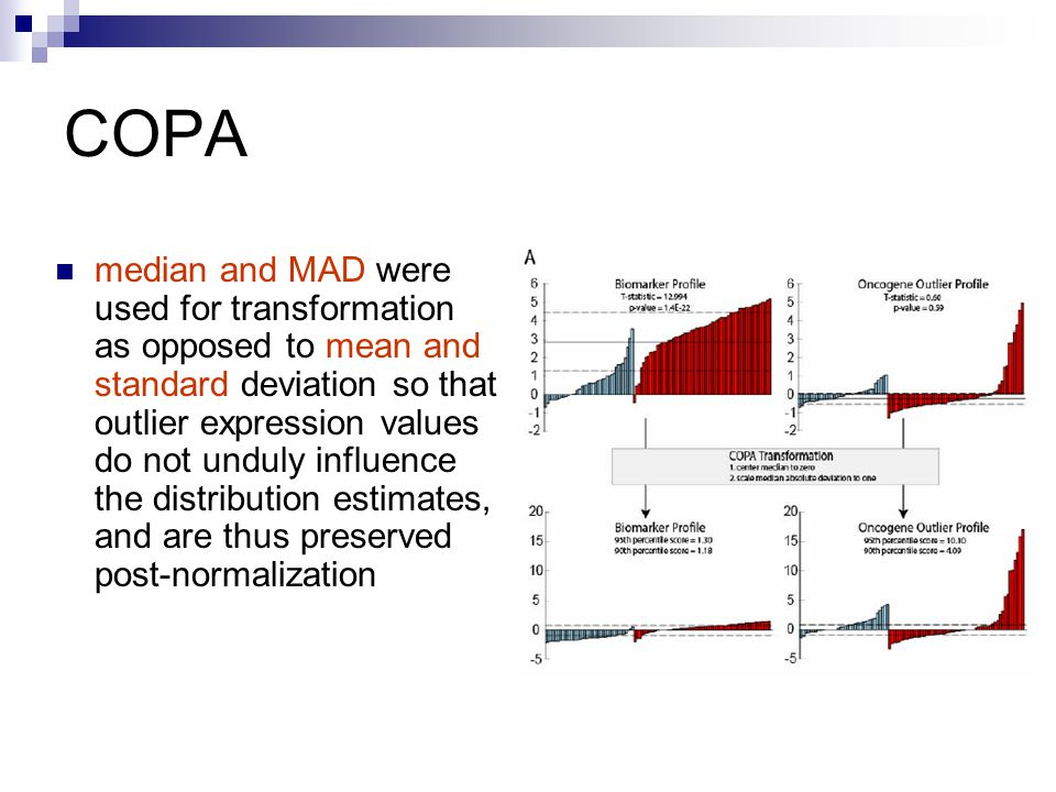 COPA median and MAD were used for transformation as opposed to mean and standard deviation so that outlier expression values do not unduly influence t