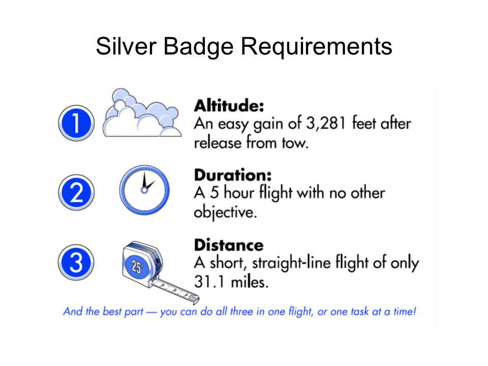Recording Requirements FOR EACH TASK: You need an Official Observer and a barograph or flight recorder.