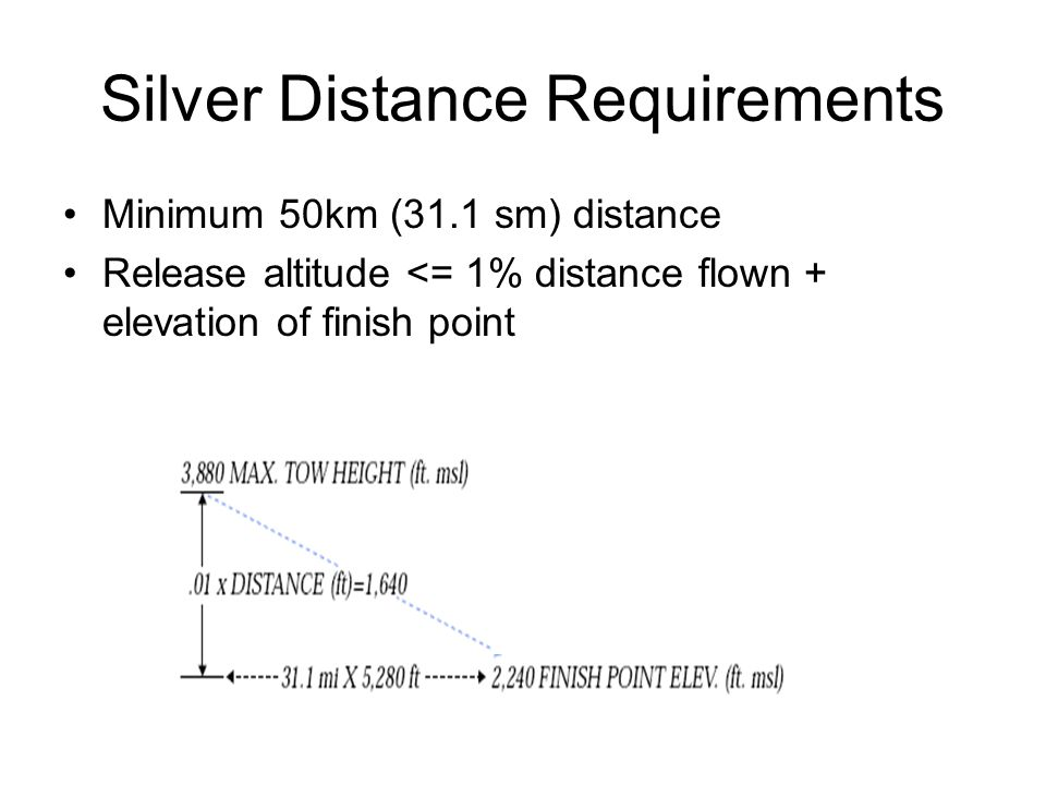 Silver Distance Requirements Minimum 50km (31.1 sm) distance Release altitude <= 1% distance flown + elevation of finish point