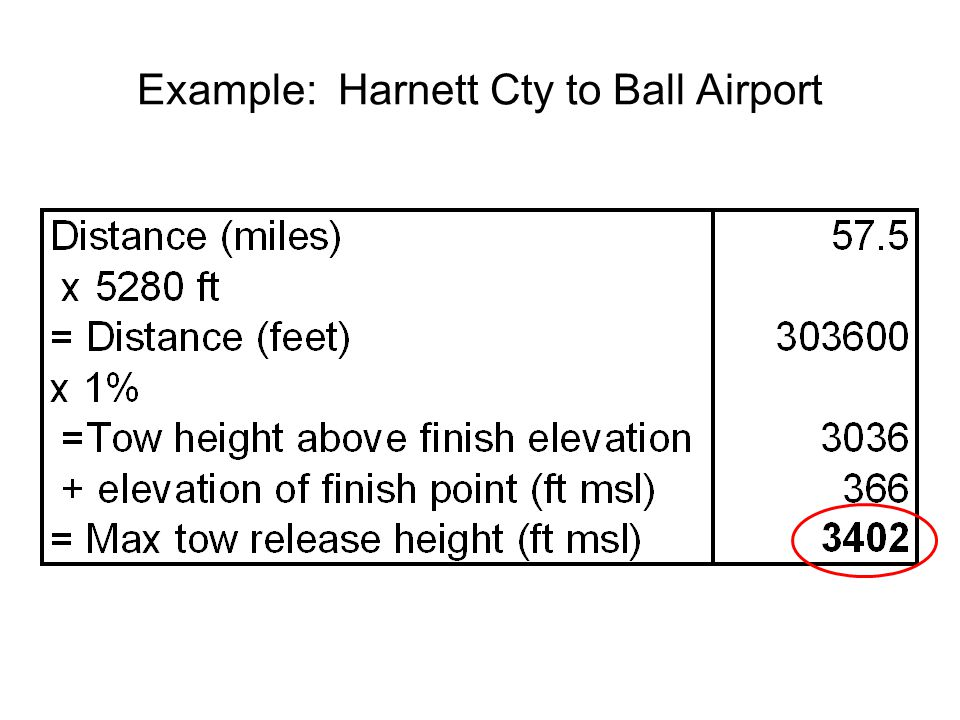 Example: Harnett Cty to Ball Airport