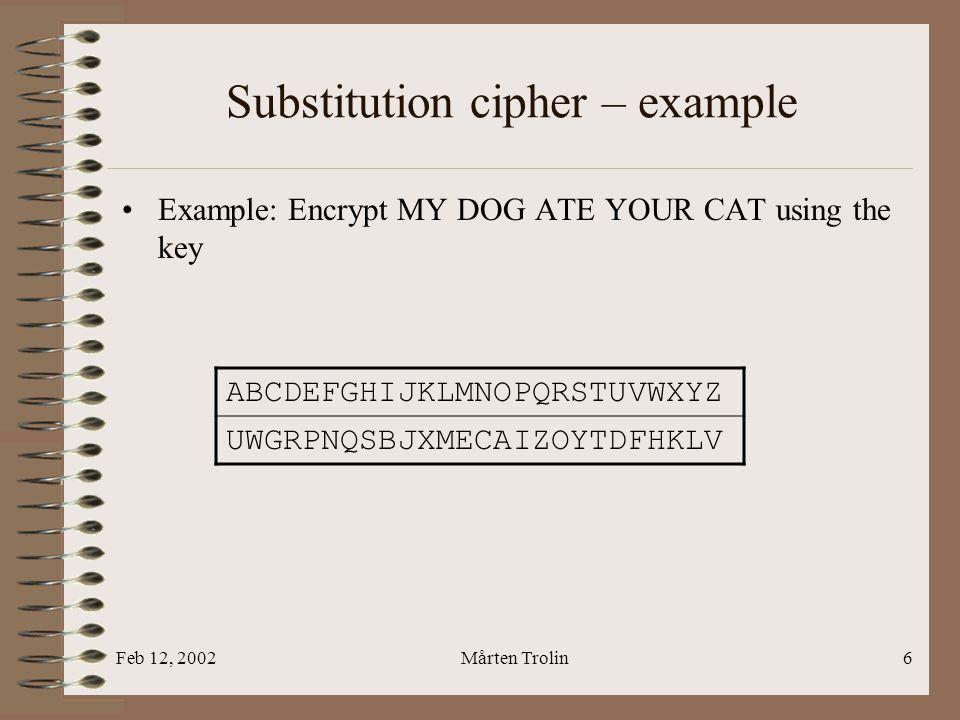 Feb 12, 2002Mårten Trolin6 Substitution cipher – example Example: Encrypt MY DOG ATE YOUR CAT using the key ABCDEFGHIJKLMNOPQRSTUVWXYZ UWGRPNQSBJXMECAIZOYTDFHKLV U