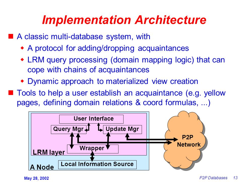 May 28, 2002 P2P Databases 13 Implementation Architecture A classic multi-database system, with  A protocol for adding/dropping acquaintances  LRM query processing (domain mapping logic) that can cope with chains of acquaintances  Dynamic approach to materialized view creation Tools to help a user establish an acquaintance (e.g.