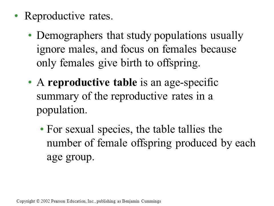 Reproductive rates.
