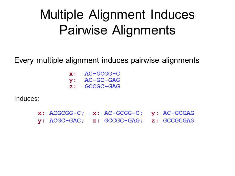Multiple Alignment Induces Pairwise Alignments Every multiple alignment induces pairwise alignments x:AC-GCGG-C y:AC-GC-GAG z:GCCGC-GAG Induces: x: ACGCGG-C; x: AC-GCGG-C; y: AC-GCGAG y: ACGC-GAC; z: GCCGC-GAG; z: GCCGCGAG