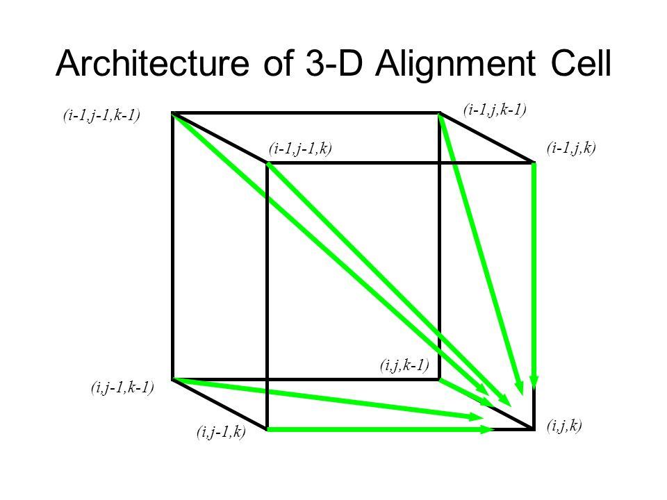 Architecture of 3-D Alignment Cell (i-1,j-1,k-1) (i,j-1,k-1) (i,j-1,k) (i-1,j-1,k) (i-1,j,k) (i,j,k) (i-1,j,k-1) (i,j,k-1)