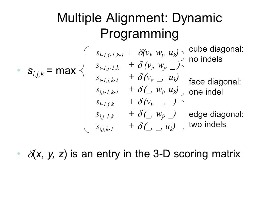 Multiple Alignment: Dynamic Programming s i,j,k = max  (x, y, z) is an entry in the 3-D scoring matrix s i-1,j-1,k-1 +  (v i, w j, u k ) s i-1,j-1,k +  (v i, w j, _ ) s i-1,j,k-1 +  (v i, _, u k ) s i,j-1,k-1 +  (_, w j, u k ) s i-1,j,k +  (v i, _, _) s i,j-1,k +  (_, w j, _) s i,j,k-1 +  (_, _, u k ) cube diagonal: no indels face diagonal: one indel edge diagonal: two indels