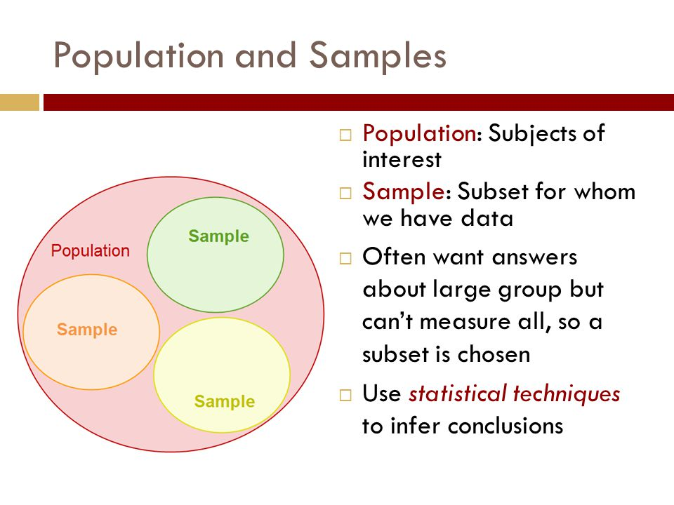 Population and Samples  Population: Subjects of interest  Sample: Subset for whom we have data  Often want answers about large group but can't measure all, so a subset is chosen  Use statistical techniques to infer conclusions