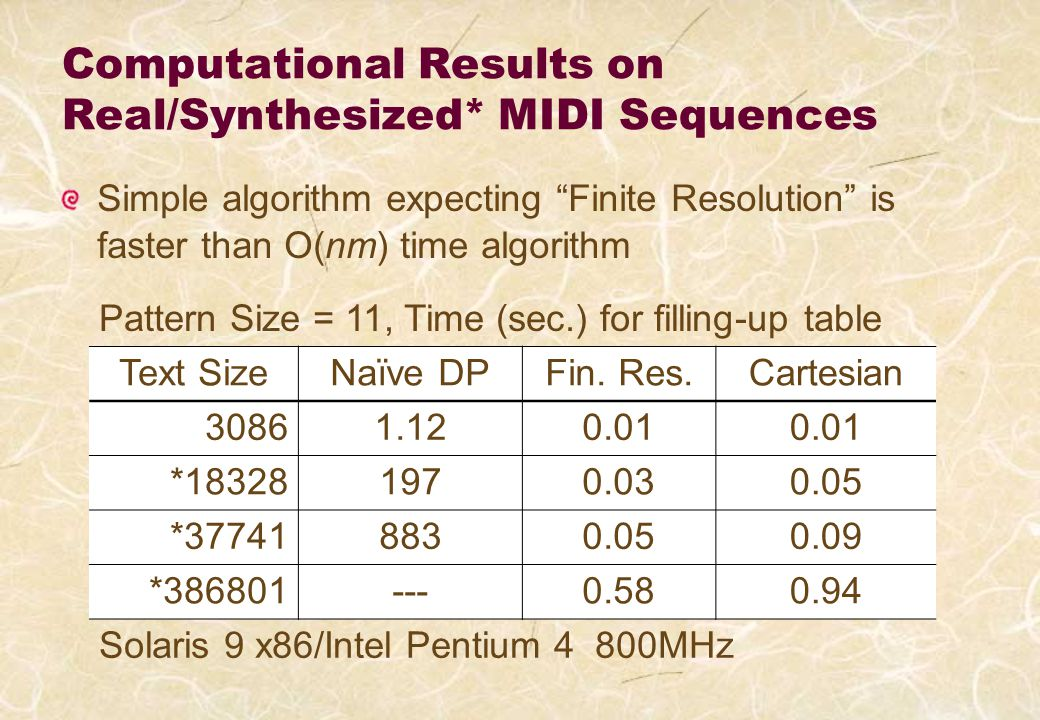 Computational Results on Real/Synthesized* MIDI Sequences Simple algorithm expecting Finite Resolution is faster than O(nm) time algorithm Pattern Size = 11, Time (sec.) for filling-up table Text SizeNaïve DPFin.