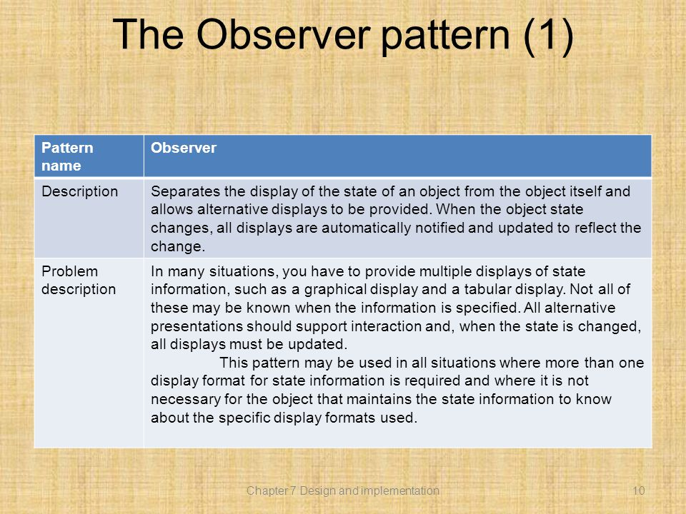 The Observer pattern (1) Pattern name Observer DescriptionSeparates the display of the state of an object from the object itself and allows alternative displays to be provided.