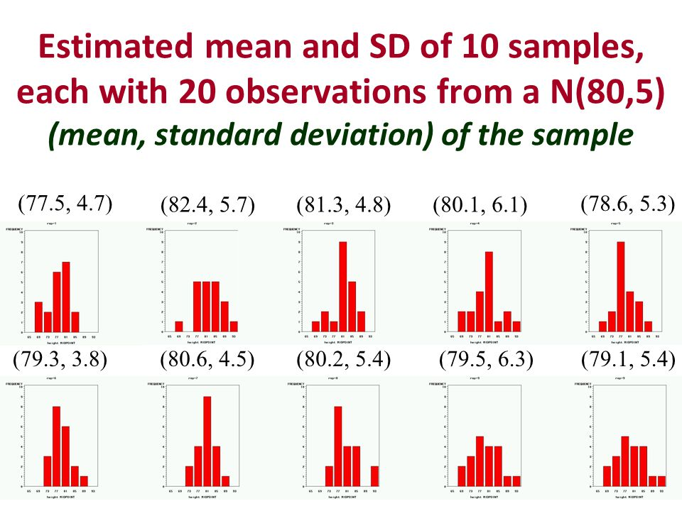 General Confidence Limit Thoughts The estimate for any parameter from any distribution has a standard error 95% confidence limits can be calculated on estimates from any parameter General form: estimate - (dist area)(SE) < x < estimate + (dist area)(SE) This is really, really important … you will see this many, many times in this course