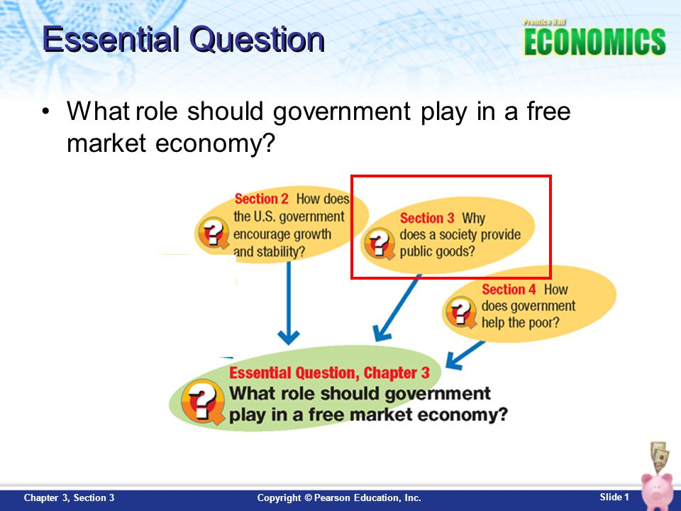 Slide 12 Copyright © Pearson Education, Inc.Chapter 3, Section 3 Externalities, cont'd.