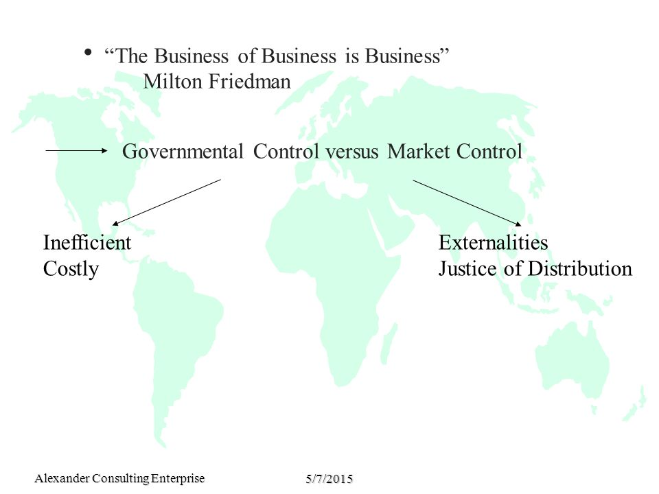Alexander Consulting Enterprise 5/7/2015  The Business of Business is Business Milton Friedman Governmental Control versus Market Control InefficientExternalities CostlyJustice of Distribution